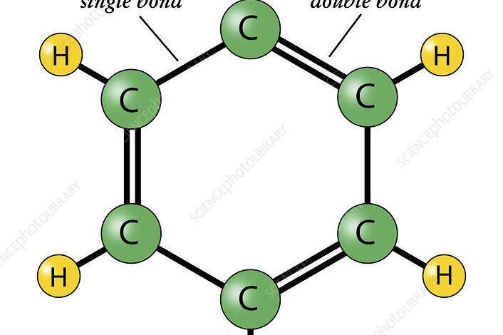 What is the problem with the Kekule structure